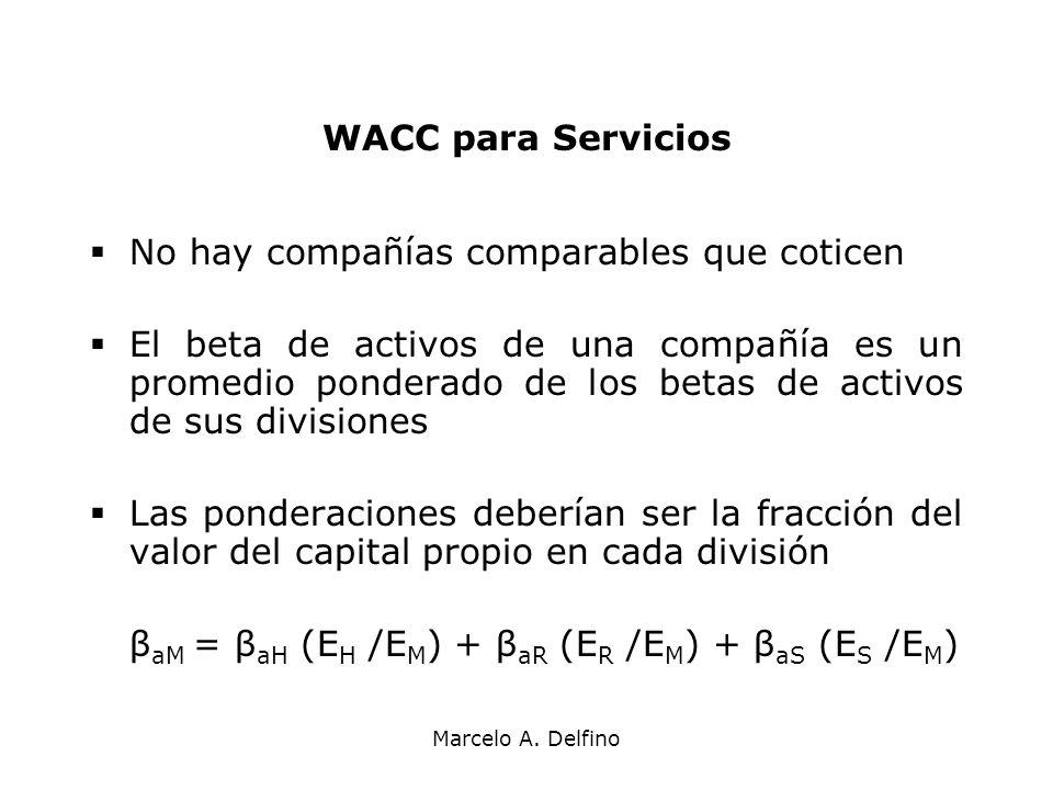 Marcelo A. Delfino WACC para Servicios No hay compañías comparables que coticen El beta de activos de una compañía es un promedio ponderado de los bet