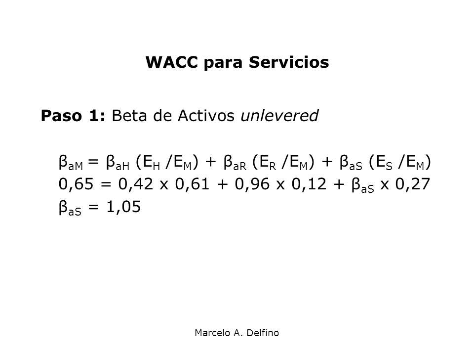 Marcelo A. Delfino WACC para Servicios Paso 1: Beta de Activos unlevered β aM = β aH (E H /E M ) + β aR (E R /E M ) + β aS (E S /E M ) 0,65 = 0,42 x 0