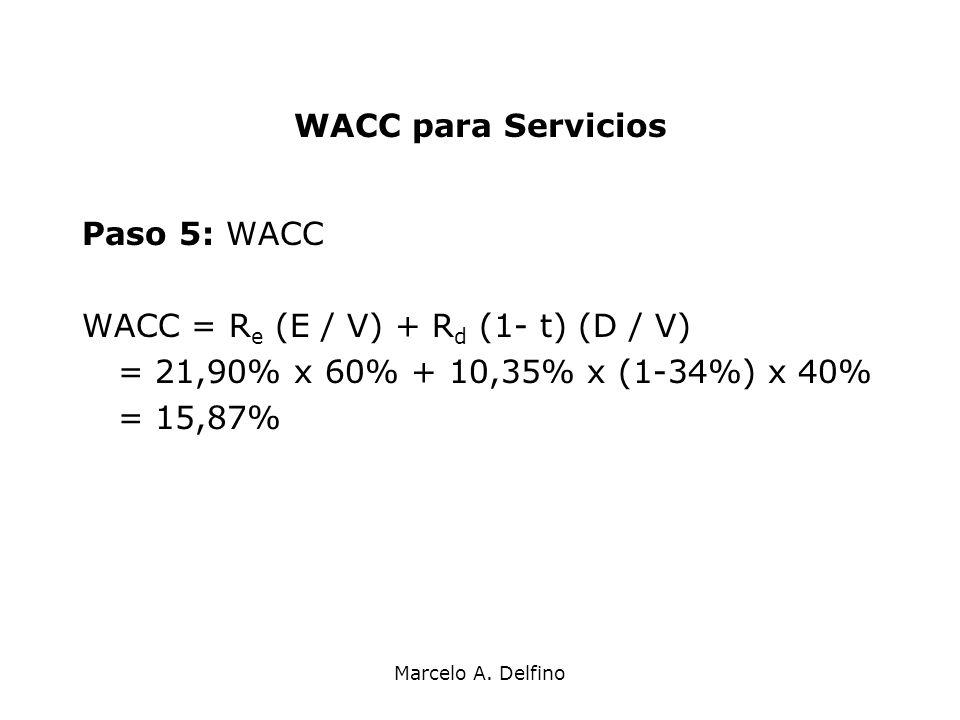 Marcelo A. Delfino WACC para Servicios Paso 5: WACC WACC = R e (E / V) + R d (1- t) (D / V) = 21,90% x 60% + 10,35% x (1-34%) x 40% = 15,87%