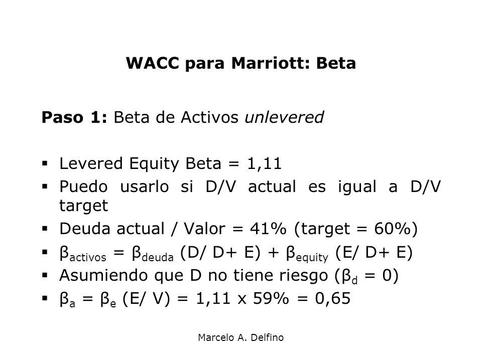 Marcelo A. Delfino WACC para Marriott: Beta Paso 1: Beta de Activos unlevered Levered Equity Beta = 1,11 Puedo usarlo si D/V actual es igual a D/V tar
