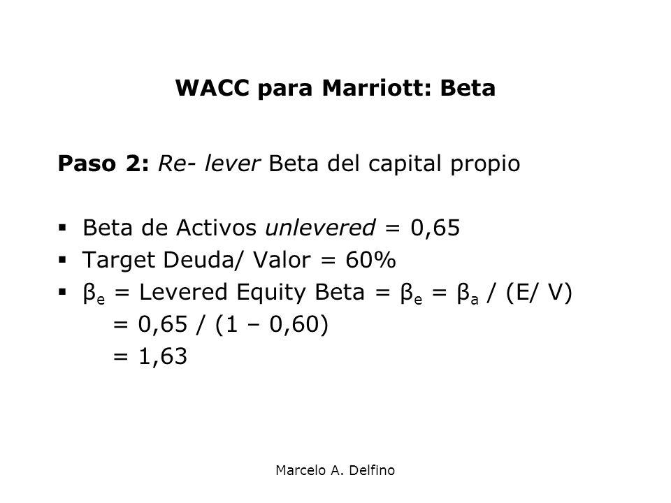 Marcelo A. Delfino WACC para Marriott: Beta Paso 2: Re- lever Beta del capital propio Beta de Activos unlevered = 0,65 Target Deuda/ Valor = 60% β e =