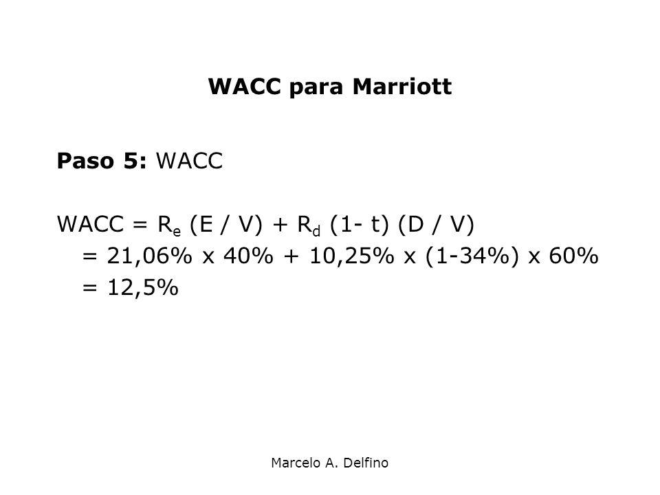 Marcelo A. Delfino WACC para Marriott Paso 5: WACC WACC = R e (E / V) + R d (1- t) (D / V) = 21,06% x 40% + 10,25% x (1-34%) x 60% = 12,5%