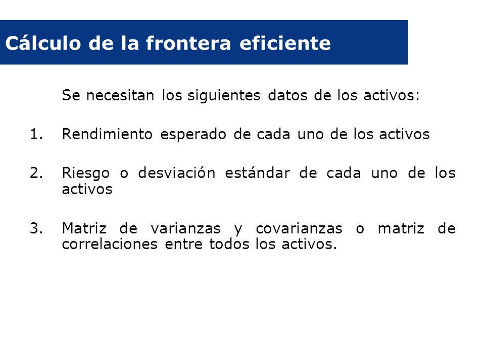 Cálculo de la frontera eficiente Se necesitan los siguientes datos de los activos: 1.Rendimiento esperado de cada uno de los activos 2.Riesgo o desvia