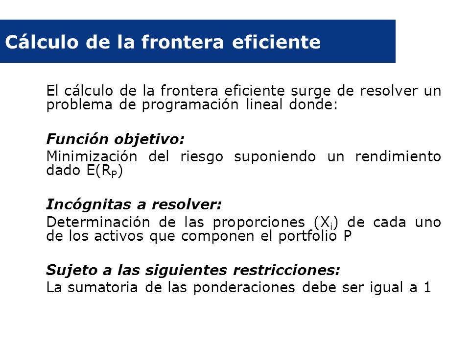 Cálculo de la frontera eficiente El cálculo de la frontera eficiente surge de resolver un problema de programación lineal donde: Función objetivo: Min