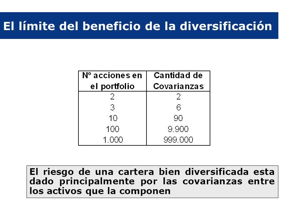 El límite del beneficio de la diversificación El riesgo de una cartera bien diversificada esta dado principalmente por las covarianzas entre los activ