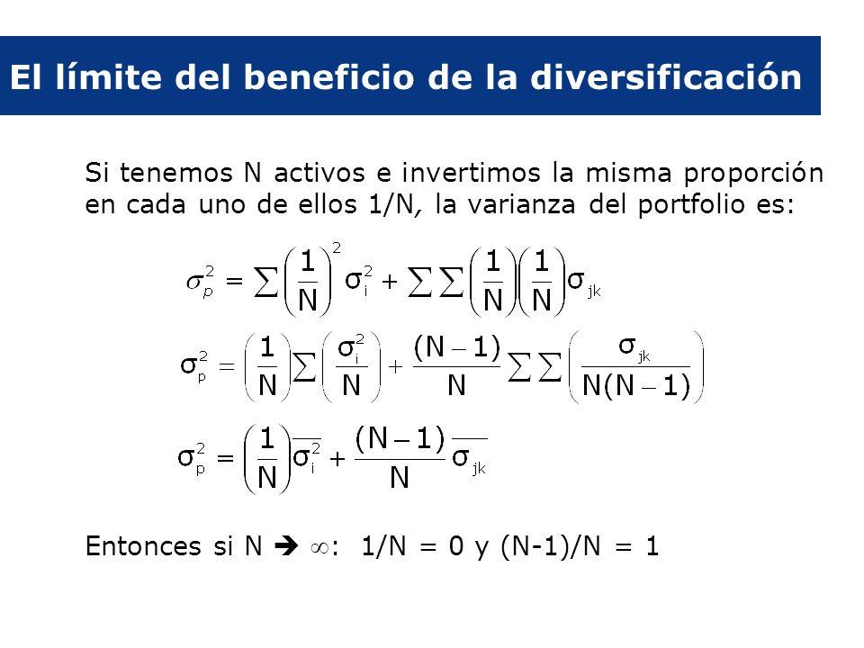 Si tenemos N activos e invertimos la misma proporción en cada uno de ellos 1/N, la varianza del portfolio es: Entonces si N : 1/N = 0 y (N-1)/N = 1 El