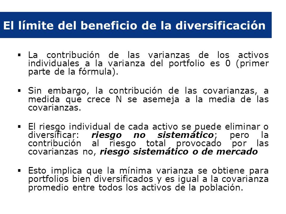 La contribución de las varianzas de los activos individuales a la varianza del portfolio es 0 (primer parte de la fórmula). Sin embargo, la contribuci
