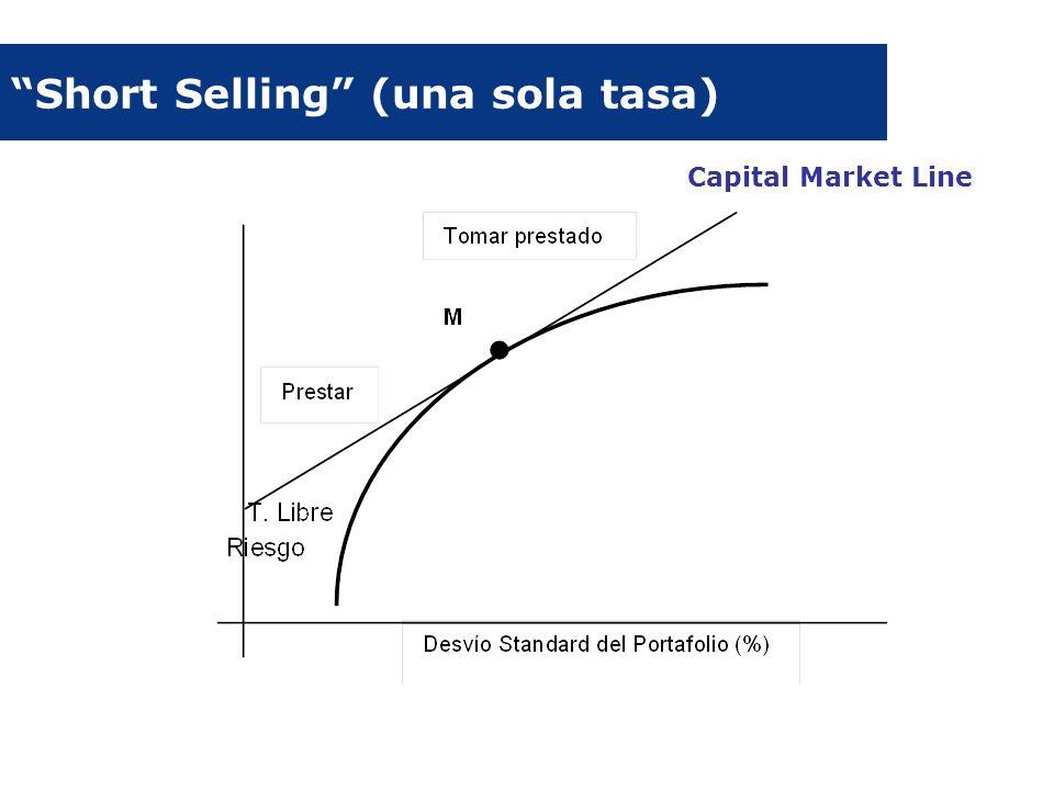 Short Selling (una sola tasa) Capital Market Line