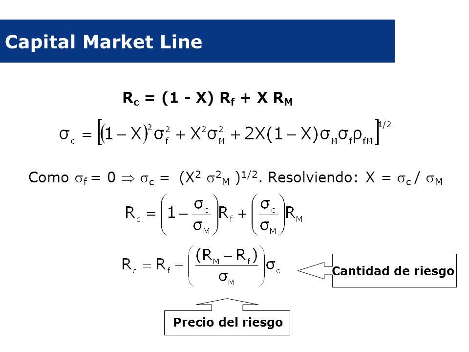 R c = (1 - X) R f + X R M Como f = 0 c = (X 2 2 M ) 1/2. Resolviendo: X = c / M Precio del riesgo Cantidad de riesgo