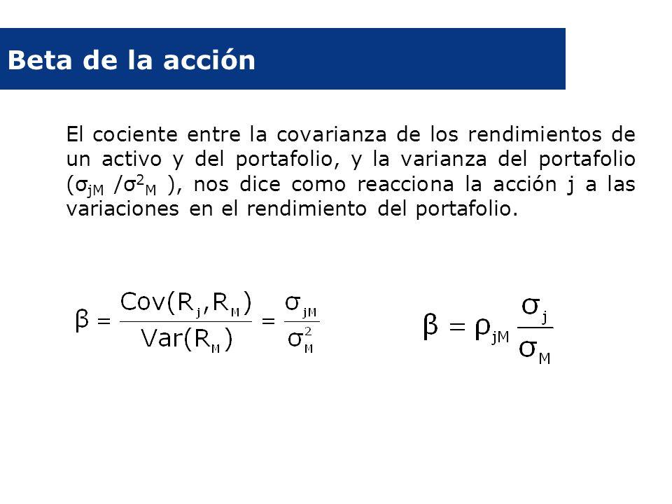 Beta de la acción El cociente entre la covarianza de los rendimientos de un activo y del portafolio, y la varianza del portafolio (σ jM /σ 2 M ), nos