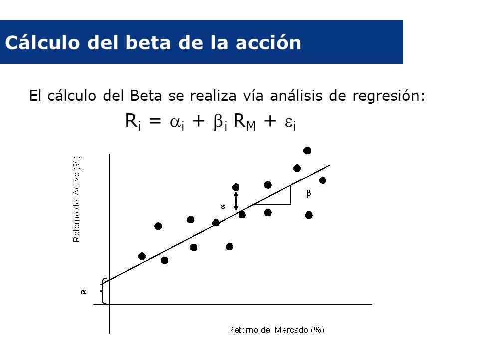 Cálculo del beta de la acción El cálculo del Beta se realiza vía análisis de regresión: R i = i + i R M + i