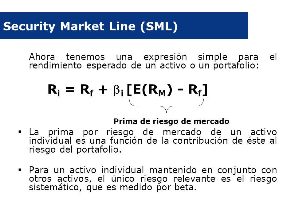 Security Market Line (SML) Ahora tenemos una expresión simple para el rendimiento esperado de un activo o un portafolio: R i = R f + i [E(R M ) - R f
