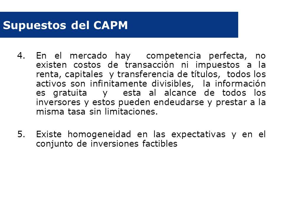 Supuestos del CAPM 4.En el mercado hay competencia perfecta, no existen costos de transacción ni impuestos a la renta, capitales y transferencia de tí