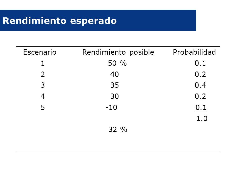 Rendimiento esperado Escenario Rendimiento posible Probabilidad 1 50 % 0.1 2 40 0.2 3 35 0.4 4 30 0.2 5 -10 0.1 1.0 32 %