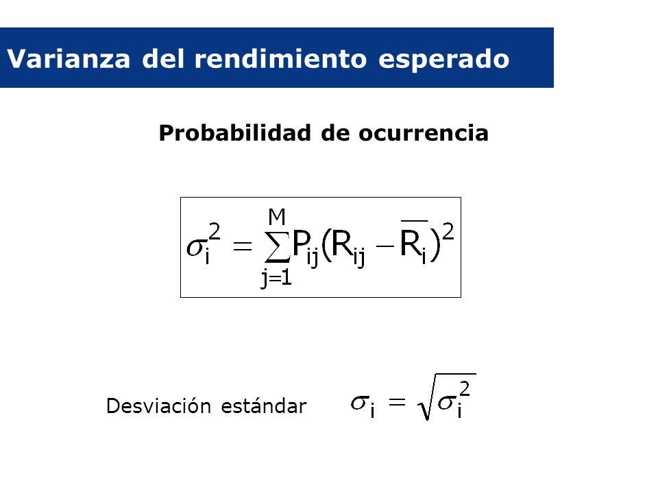 Varianza del rendimiento esperado Probabilidad de ocurrencia Desviación estándar
