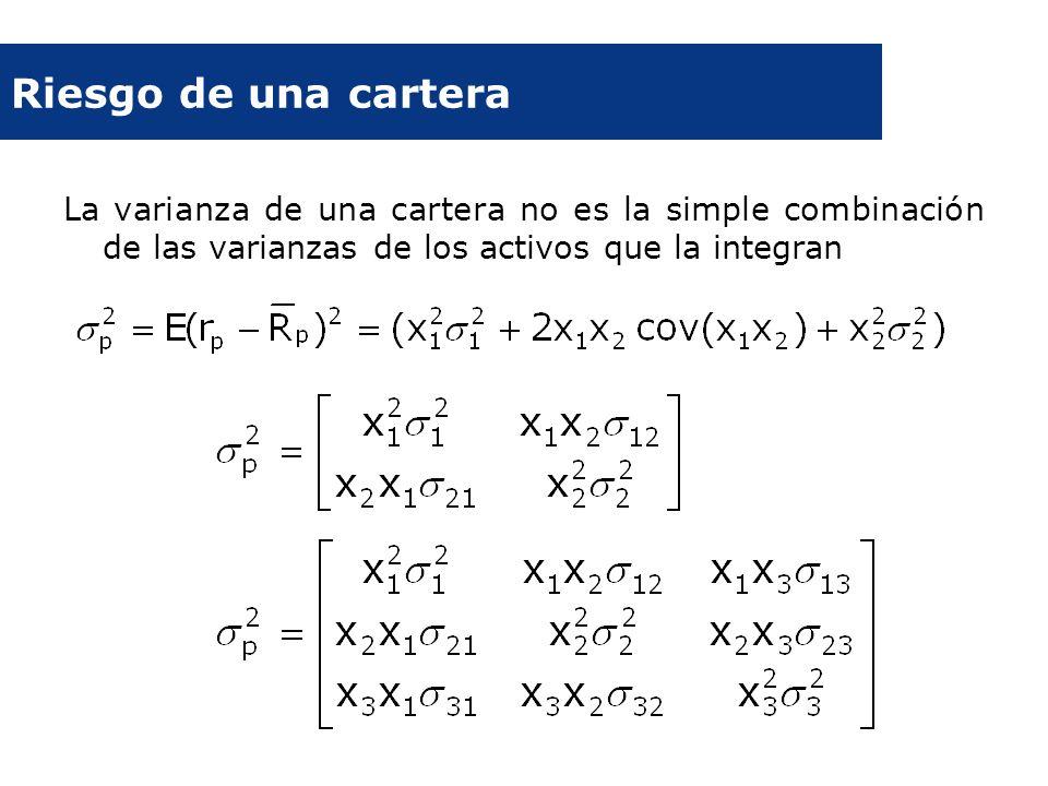 Riesgo de una cartera La varianza de una cartera no es la simple combinación de las varianzas de los activos que la integran