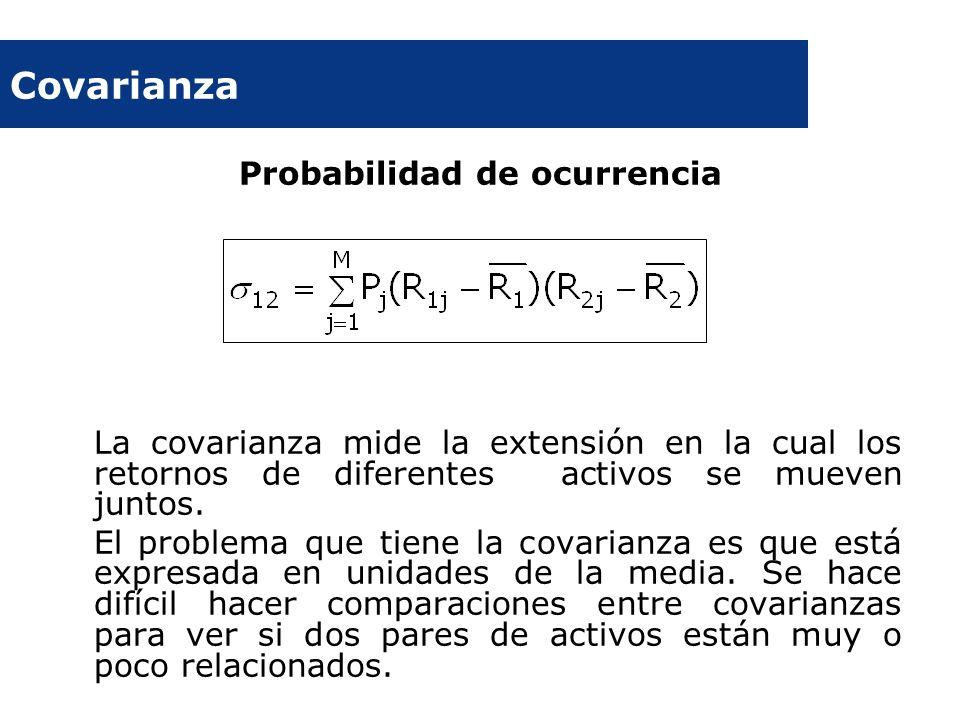 Covarianza Probabilidad de ocurrencia La covarianza mide la extensión en la cual los retornos de diferentes activos se mueven juntos. El problema que