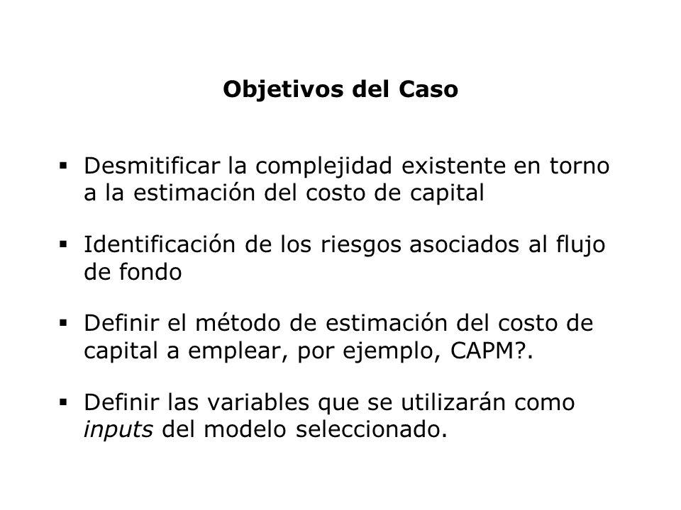 Preguntas ¿Cuál es el costo de capital de Loma Negra y de Juan Minetti.