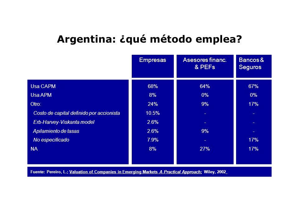 Bonos corporativos de Argentina – Empresas que sí reestructuraron deuda