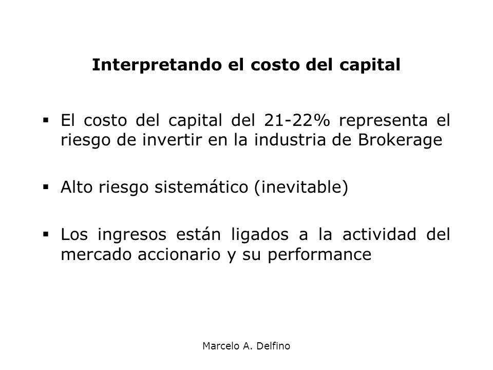 Marcelo A. Delfino Interpretando el costo del capital El costo del capital del 21-22% representa el riesgo de invertir en la industria de Brokerage Al