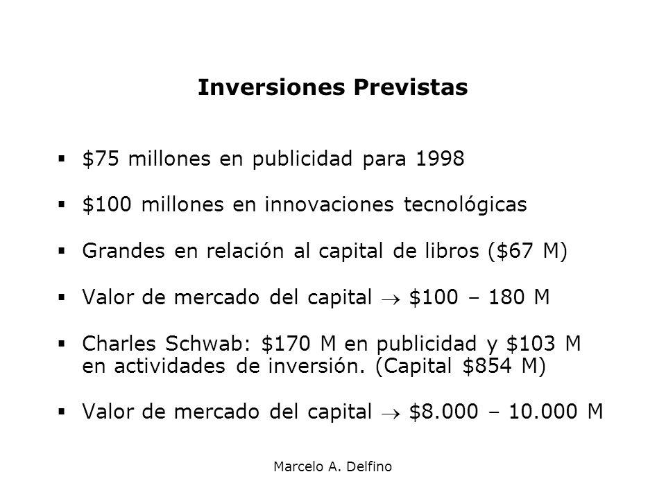Marcelo A. Delfino Inversiones Previstas $75 millones en publicidad para 1998 $100 millones en innovaciones tecnológicas Grandes en relación al capita