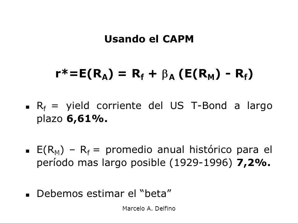 Marcelo A. Delfino Usando el CAPM r*=E(R A ) = R f + A (E(R M ) - R f ) R f = yield corriente del US T-Bond a largo plazo 6,61%. E(R M ) – R f = prome