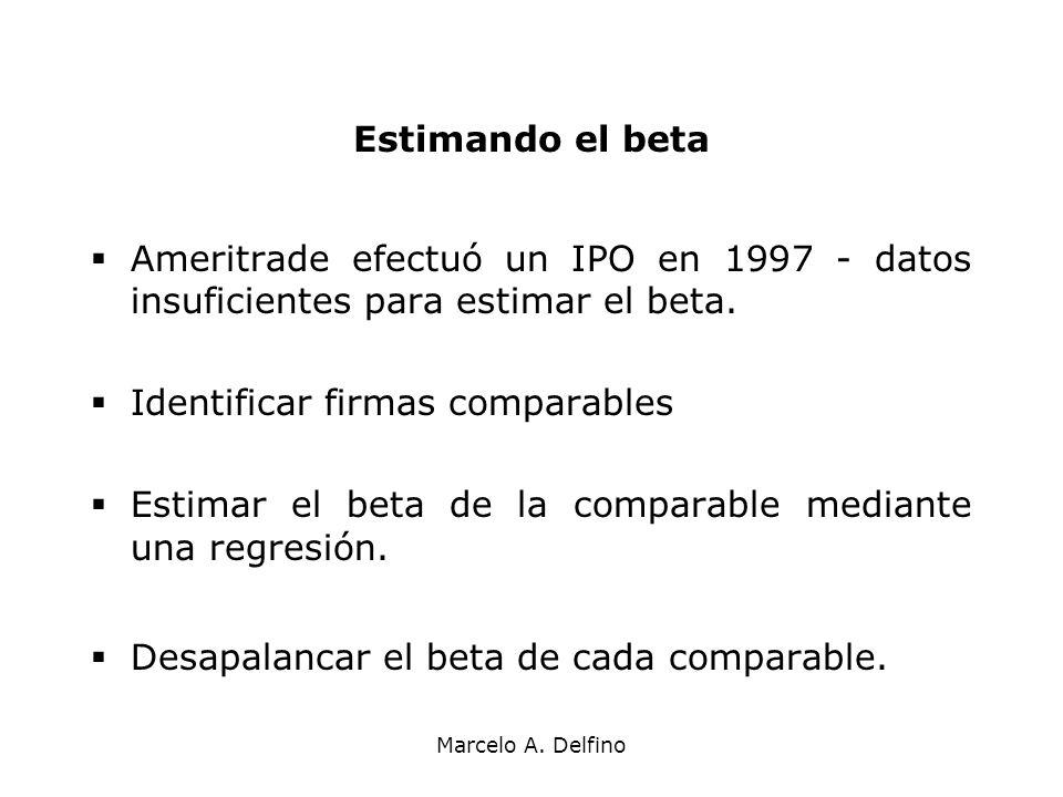 Marcelo A. Delfino Estimando el beta Ameritrade efectuó un IPO en 1997 - datos insuficientes para estimar el beta. Identificar firmas comparables Esti