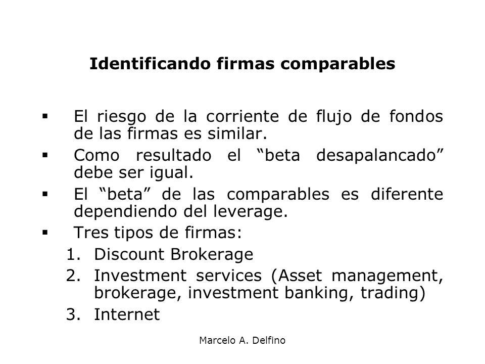 Marcelo A. Delfino Identificando firmas comparables El riesgo de la corriente de flujo de fondos de las firmas es similar. Como resultado el beta desa