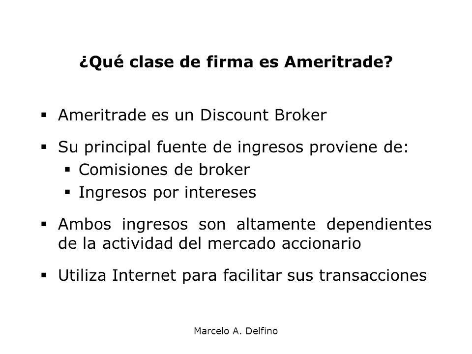 Marcelo A. Delfino ¿Qué clase de firma es Ameritrade? Ameritrade es un Discount Broker Su principal fuente de ingresos proviene de: Comisiones de brok