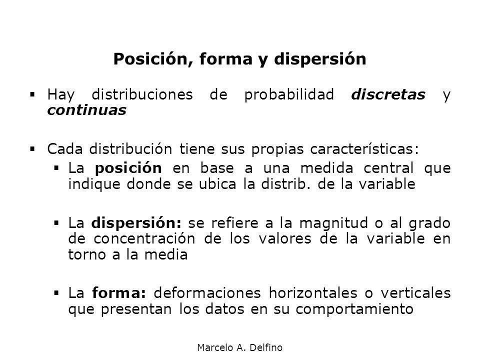 Marcelo A. Delfino Posición, forma y dispersión Hay distribuciones de probabilidad discretas y continuas Cada distribución tiene sus propias caracterí