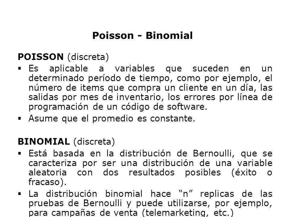 Marcelo A. Delfino Poisson - Binomial POISSON (discreta) Es aplicable a variables que suceden en un determinado período de tiempo, como por ejemplo, e