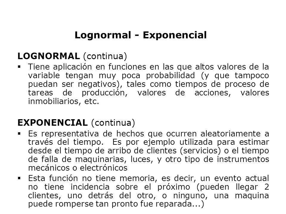 Marcelo A. Delfino Lognormal - Exponencial LOGNORMAL (continua) Tiene aplicación en funciones en las que altos valores de la variable tengan muy poca