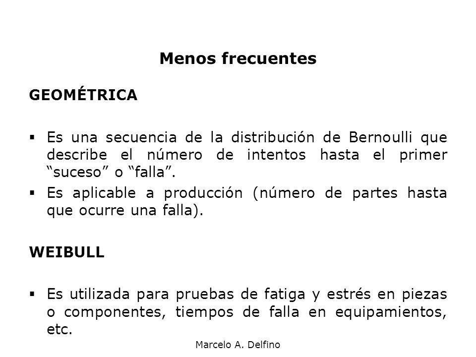 Marcelo A. Delfino Menos frecuentes GEOMÉTRICA Es una secuencia de la distribución de Bernoulli que describe el número de intentos hasta el primer suc