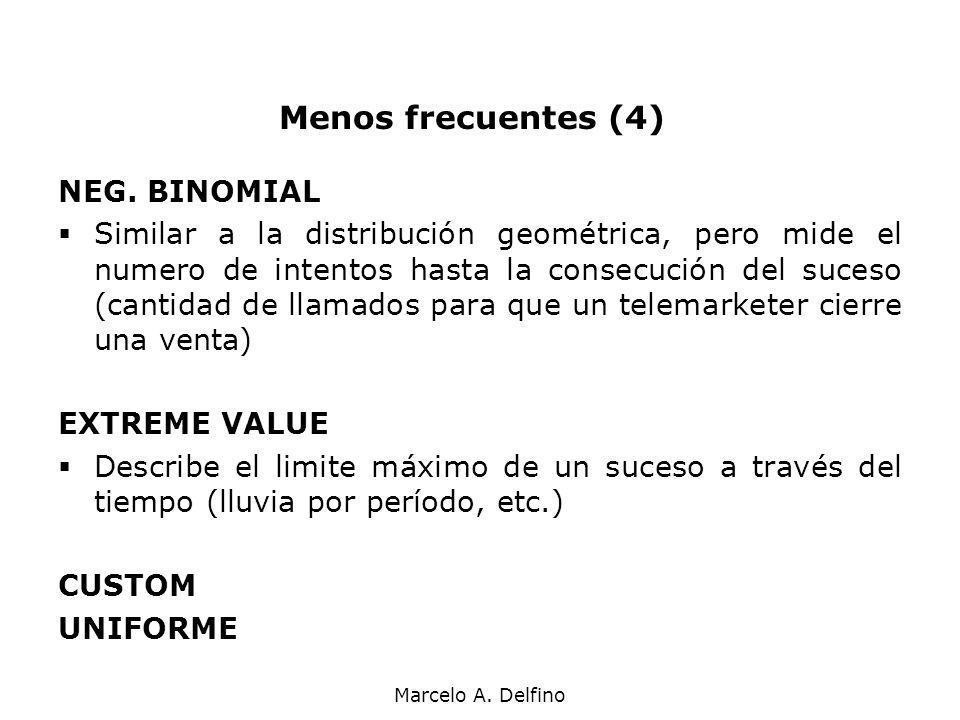 Marcelo A. Delfino Menos frecuentes (4) NEG. BINOMIAL Similar a la distribución geométrica, pero mide el numero de intentos hasta la consecución del s
