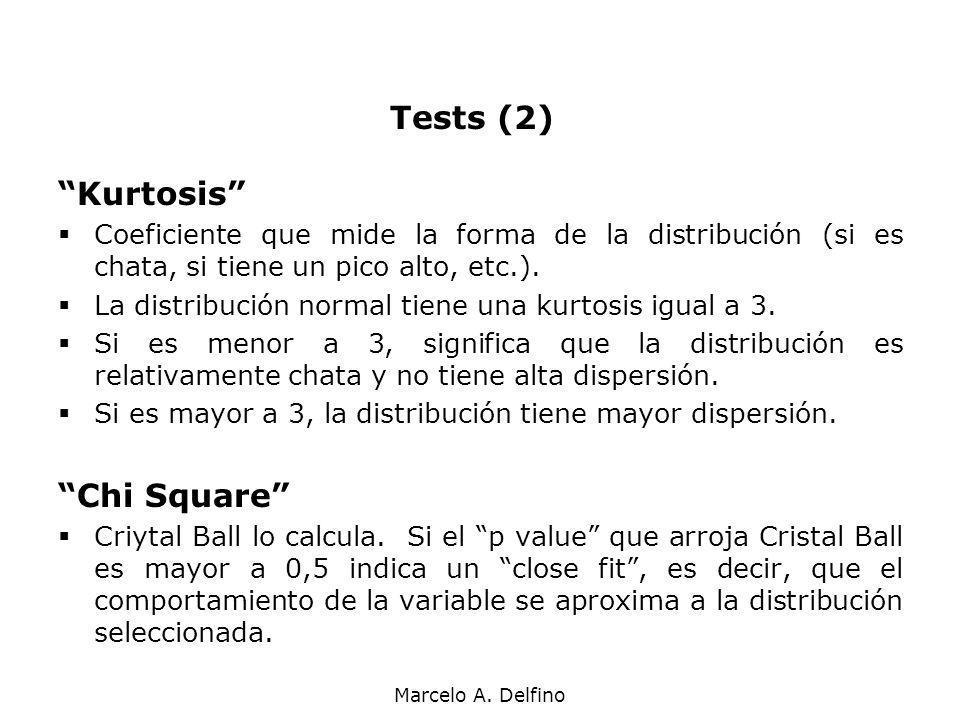 Marcelo A. Delfino Tests (2) Kurtosis Coeficiente que mide la forma de la distribución (si es chata, si tiene un pico alto, etc.). La distribución nor
