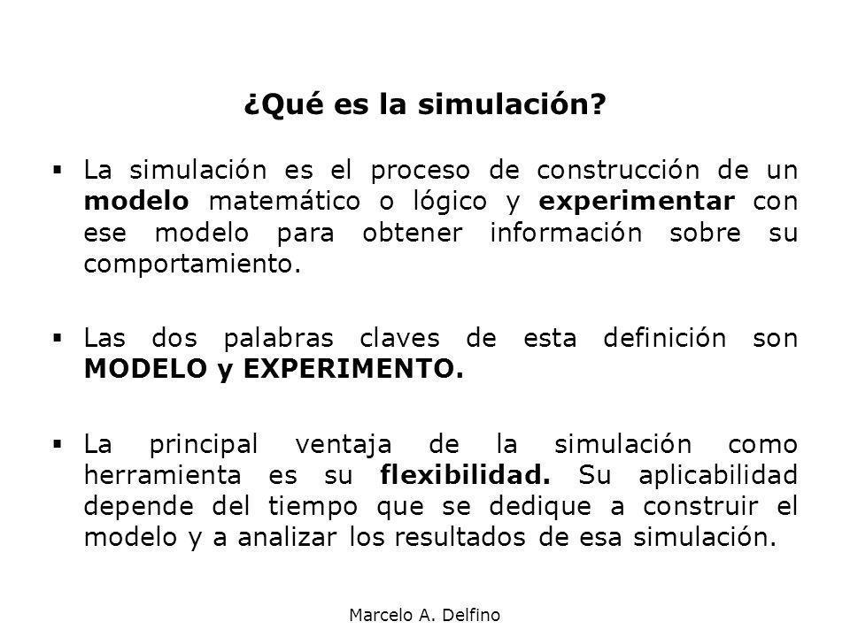 Marcelo A. Delfino ¿Qué es la simulación? La simulación es el proceso de construcción de un modelo matemático o lógico y experimentar con ese modelo p