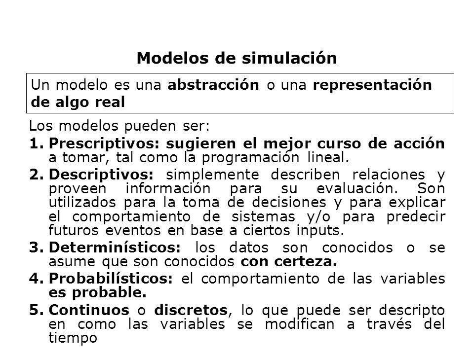 Marcelo A. Delfino Modelos de simulación Los modelos pueden ser: 1.Prescriptivos: sugieren el mejor curso de acción a tomar, tal como la programación
