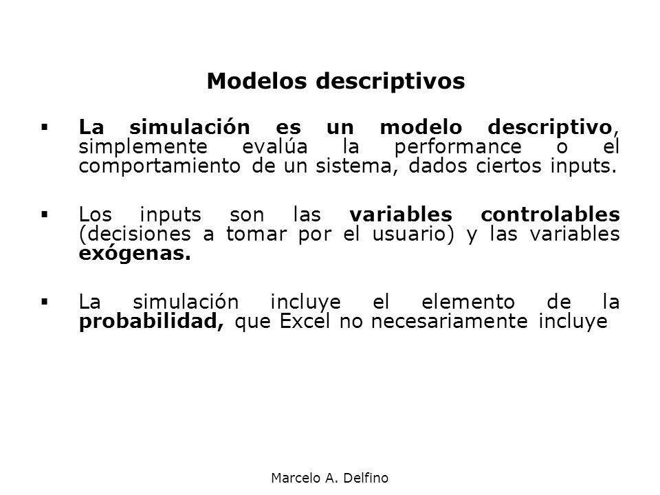 Marcelo A. Delfino Modelos descriptivos La simulación es un modelo descriptivo, simplemente evalúa la performance o el comportamiento de un sistema, d