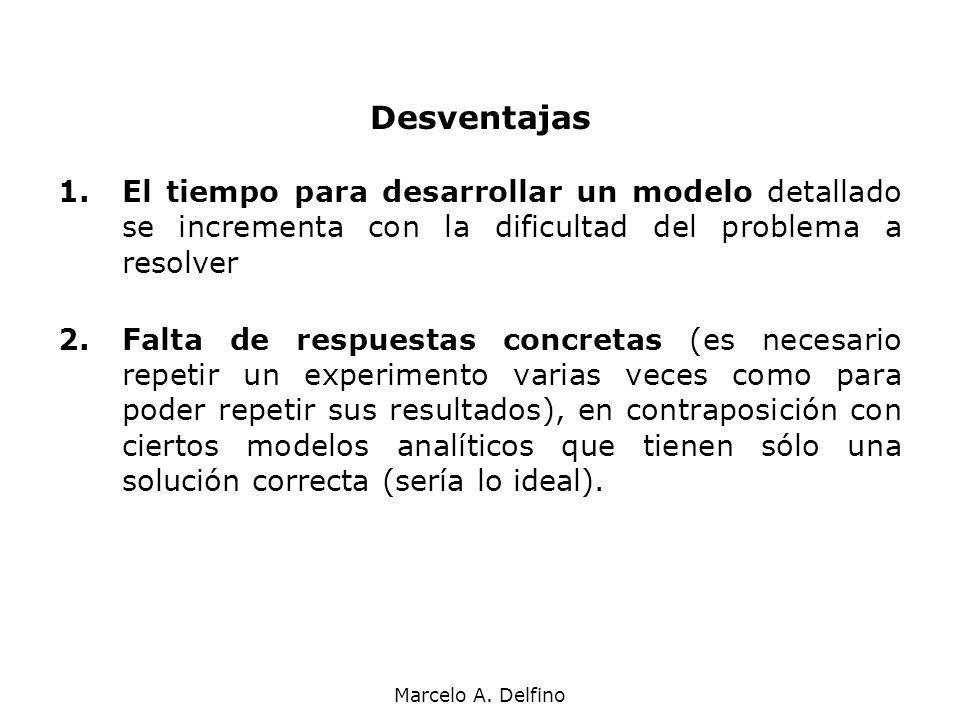 Marcelo A. Delfino Desventajas 1.El tiempo para desarrollar un modelo detallado se incrementa con la dificultad del problema a resolver 2.Falta de res
