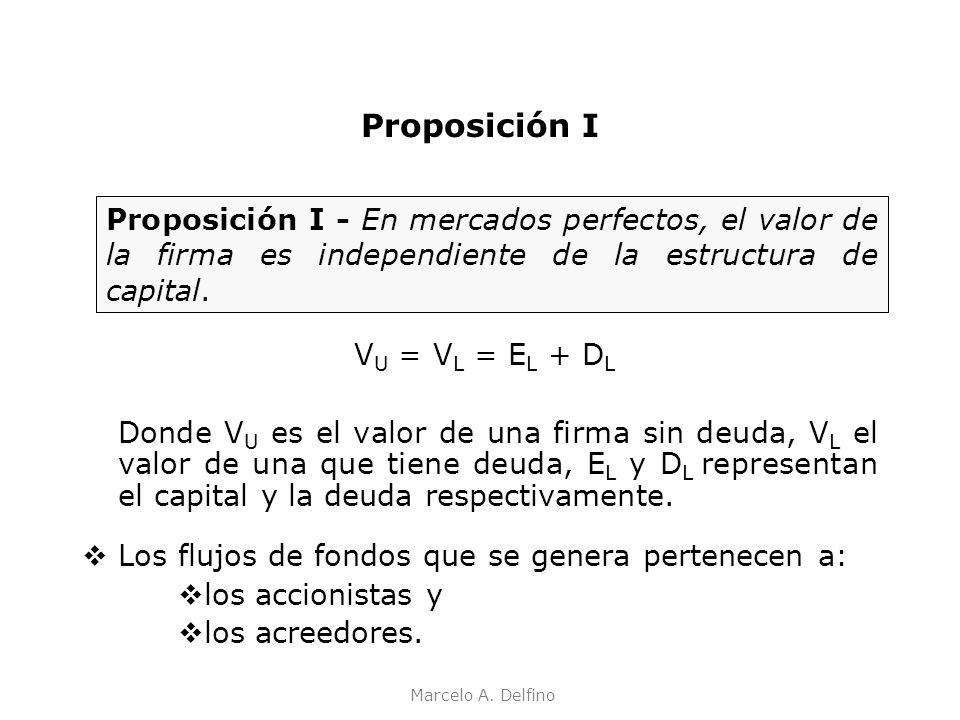 Marcelo A. Delfino Proposición I V U = V L = E L + D L Donde V U es el valor de una firma sin deuda, V L el valor de una que tiene deuda, E L y D L re