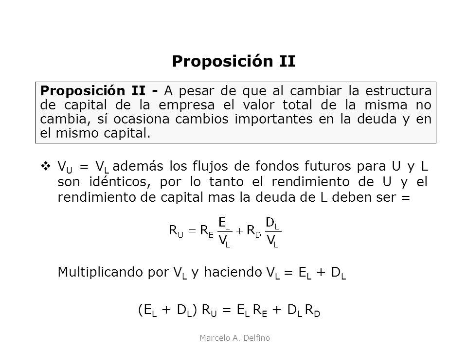 Marcelo A. Delfino Proposición II V U = V L además los flujos de fondos futuros para U y L son idénticos, por lo tanto el rendimiento de U y el rendim