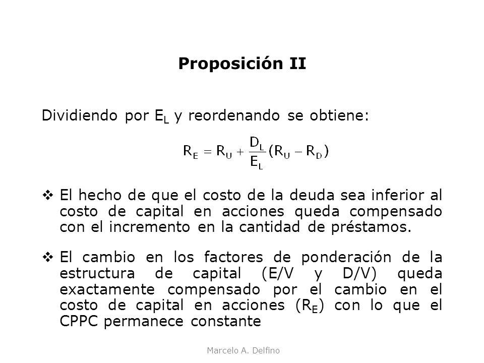 Marcelo A. Delfino Proposición II Dividiendo por E L y reordenando se obtiene: El hecho de que el costo de la deuda sea inferior al costo de capital e