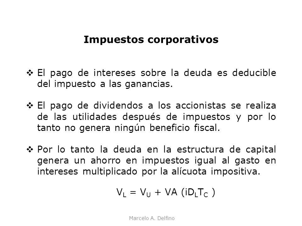 Marcelo A. Delfino Impuestos corporativos El pago de intereses sobre la deuda es deducible del impuesto a las ganancias. El pago de dividendos a los a