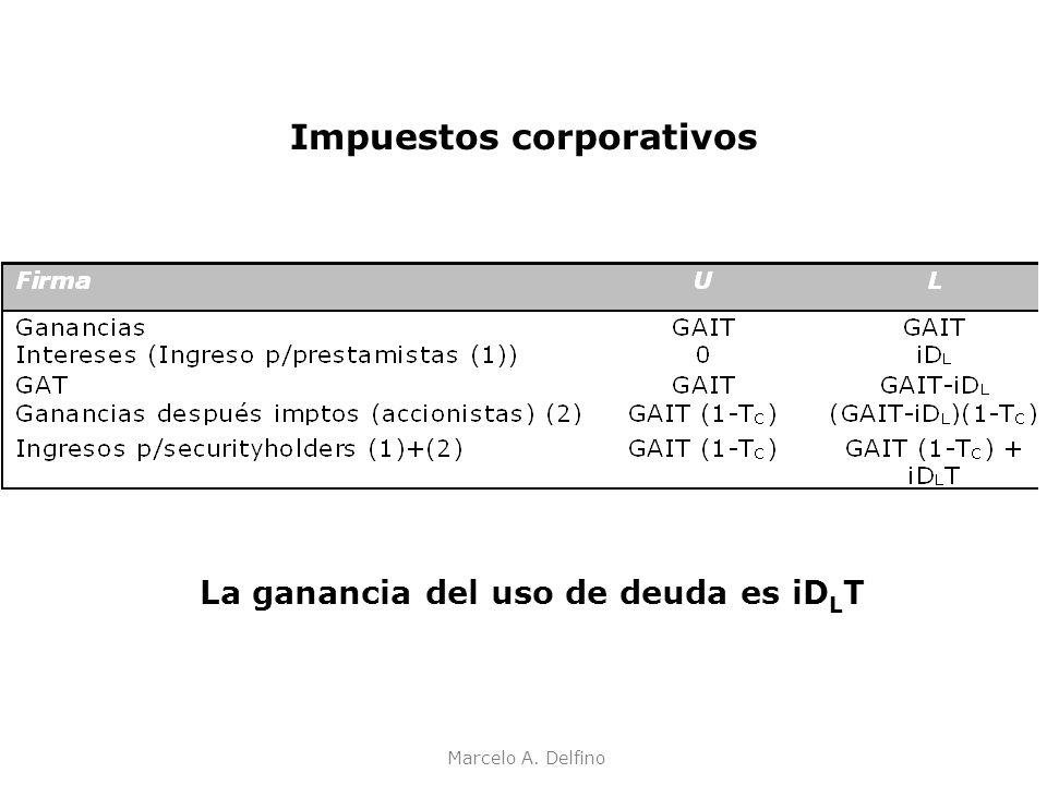 Marcelo A. Delfino Impuestos corporativos La ganancia del uso de deuda es iD L T