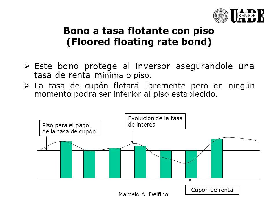 Marcelo A. Delfino Bono a tasa flotante con piso (Floored floating rate bond) Este bono protege al inversor asegurandole una tasa de renta m ínima o p