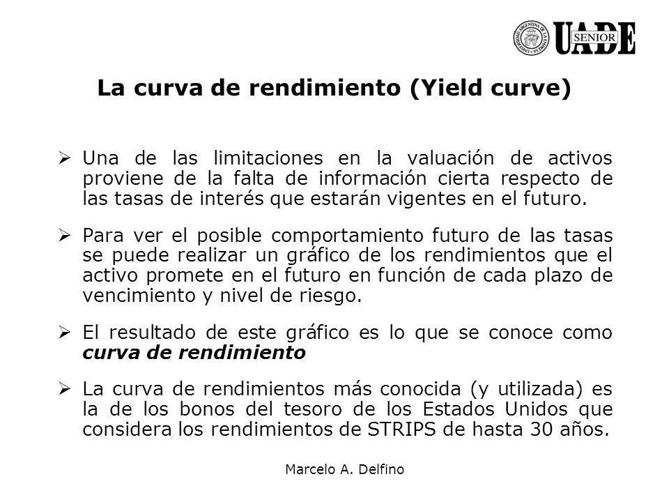 Marcelo A. Delfino La curva de rendimiento (Yield curve) Una de las limitaciones en la valuación de activos proviene de la falta de información cierta