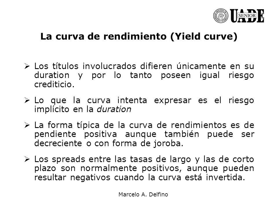 Marcelo A. Delfino La curva de rendimiento (Yield curve) Los títulos involucrados difieren únicamente en su duration y por lo tanto poseen igual riesg