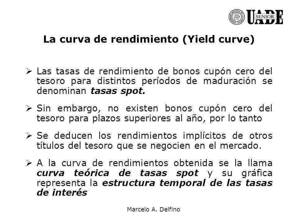 Marcelo A. Delfino Las tasas de rendimiento de bonos cupón cero del tesoro para distintos períodos de maduración se denominan tasas spot. Sin embargo,