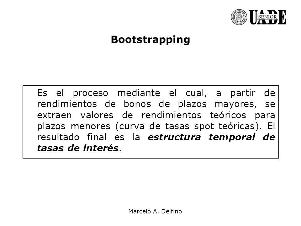 Marcelo A. Delfino Bootstrapping Es el proceso mediante el cual, a partir de rendimientos de bonos de plazos mayores, se extraen valores de rendimient