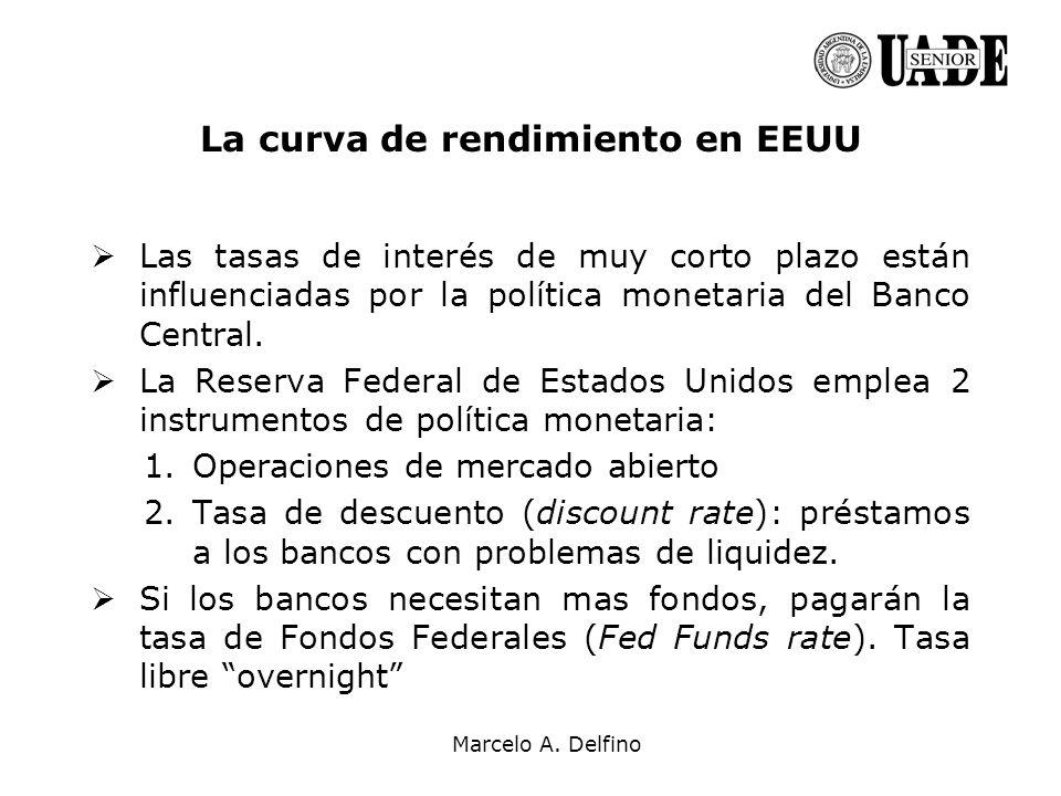 Marcelo A. Delfino La curva de rendimiento en EEUU Las tasas de interés de muy corto plazo están influenciadas por la política monetaria del Banco Cen